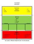Zone Model for SquashTactics