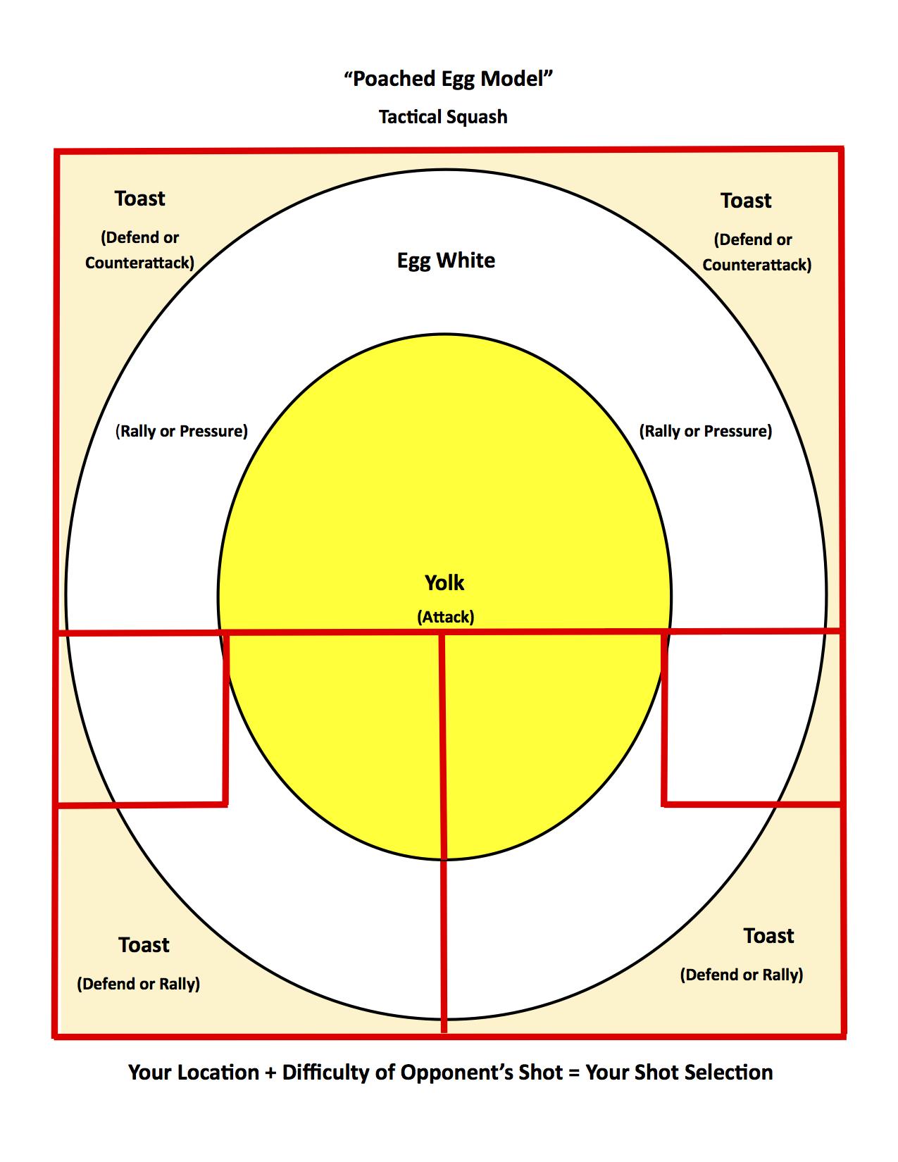 Tactics | Squash Analytics