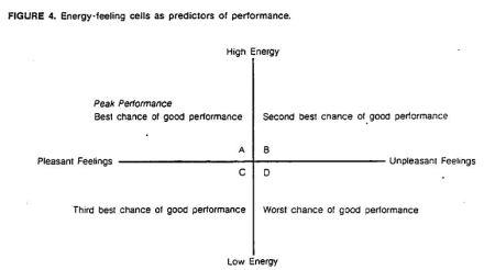IPS Performance Chances